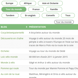 liste_blog